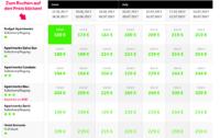 Übersicht Hotelpreise nach Reisedatum